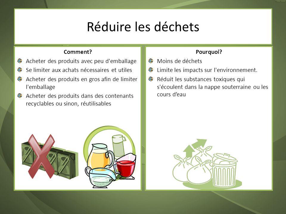 Réduire les déchets Comment Acheter des produits avec peu d emballage