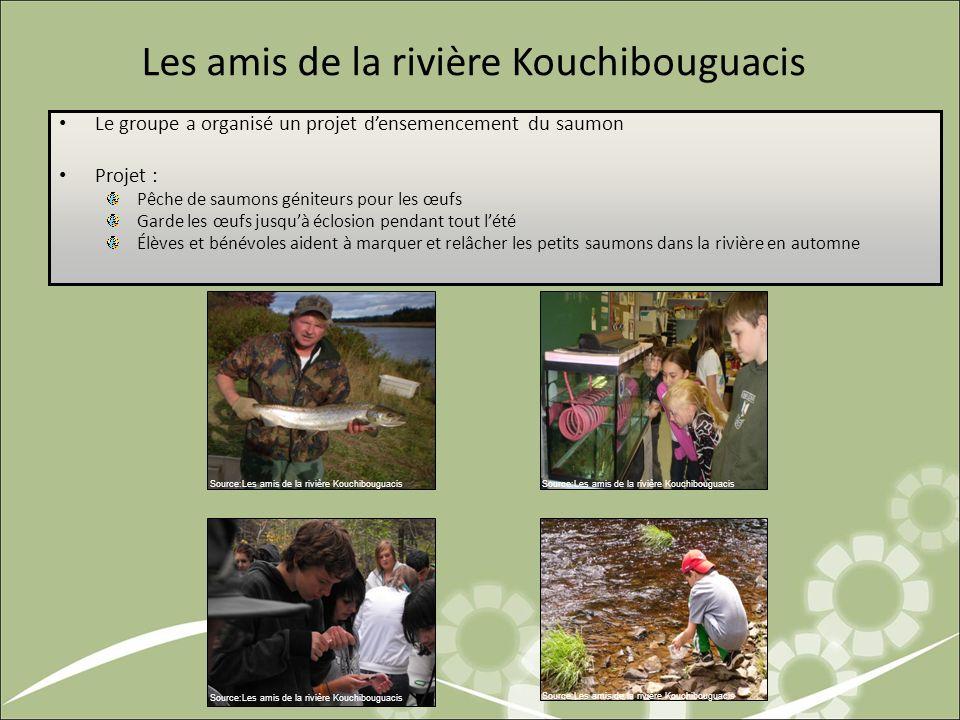 Les amis de la rivière Kouchibouguacis