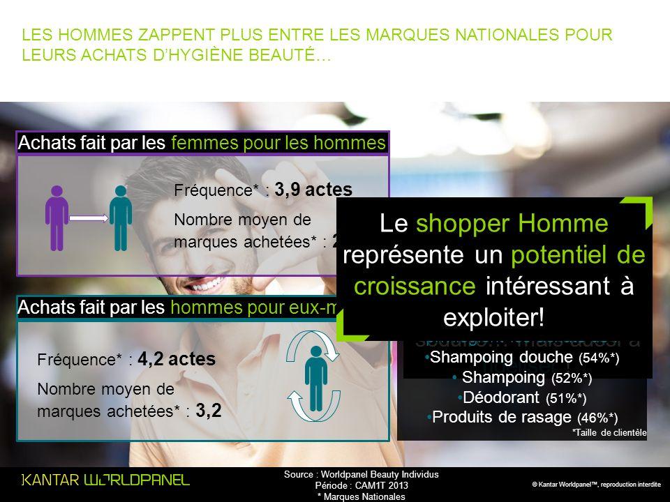 LES HOMMES ZAPPENT PLUS ENTRE LES MARQUES NATIONALES POUR LEURS ACHATS D'HYGIÈNE BEAUTÉ…