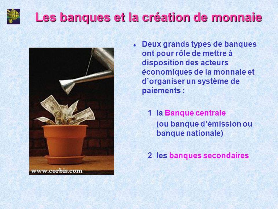 Les banques et la création de monnaie