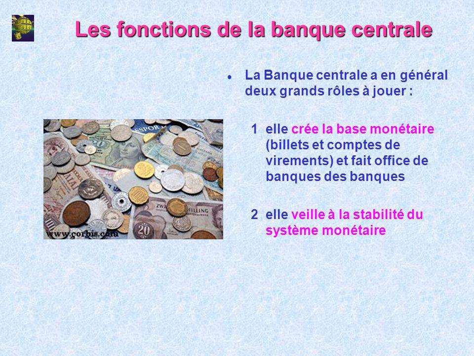 Les fonctions de la banque centrale