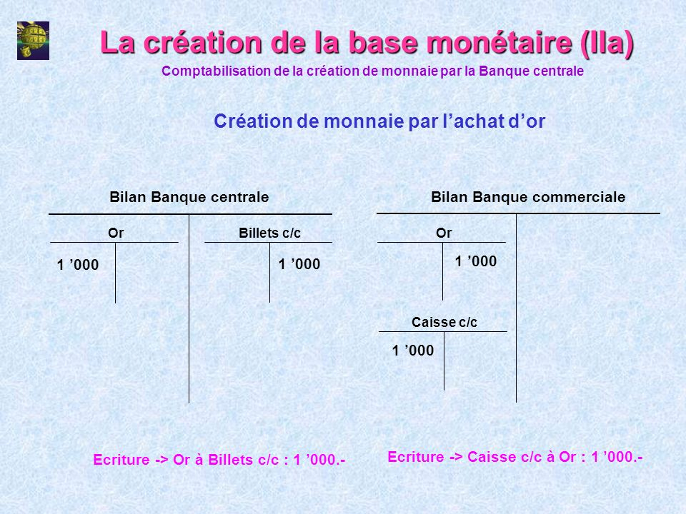 La création de la base monétaire (IIa)