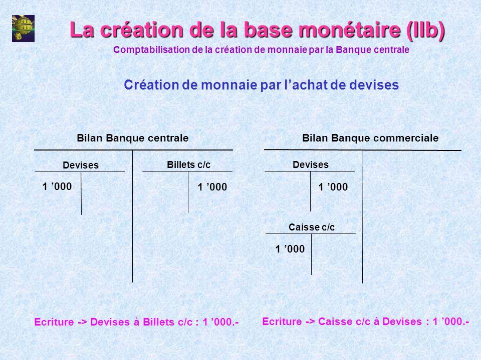 La création de la base monétaire (IIb)