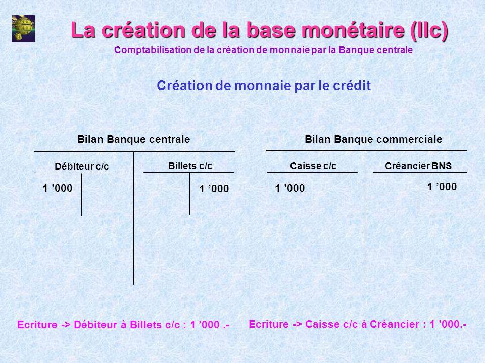 La création de la base monétaire (IIc)