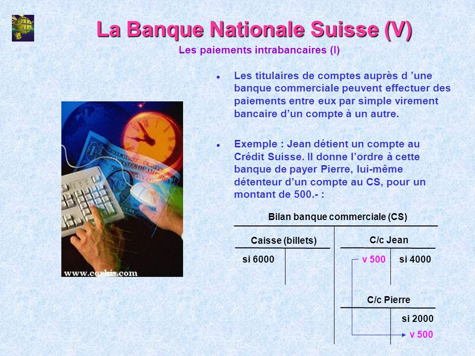 La Banque Nationale Suisse (V)