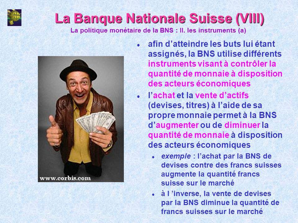 La Banque Nationale Suisse (VIII)