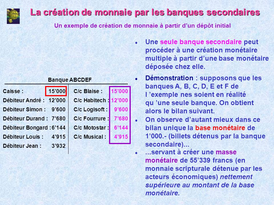La création de monnaie par les banques secondaires