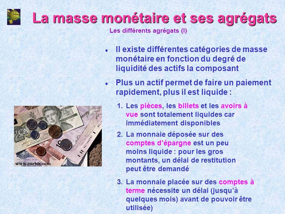La masse monétaire et ses agrégats
