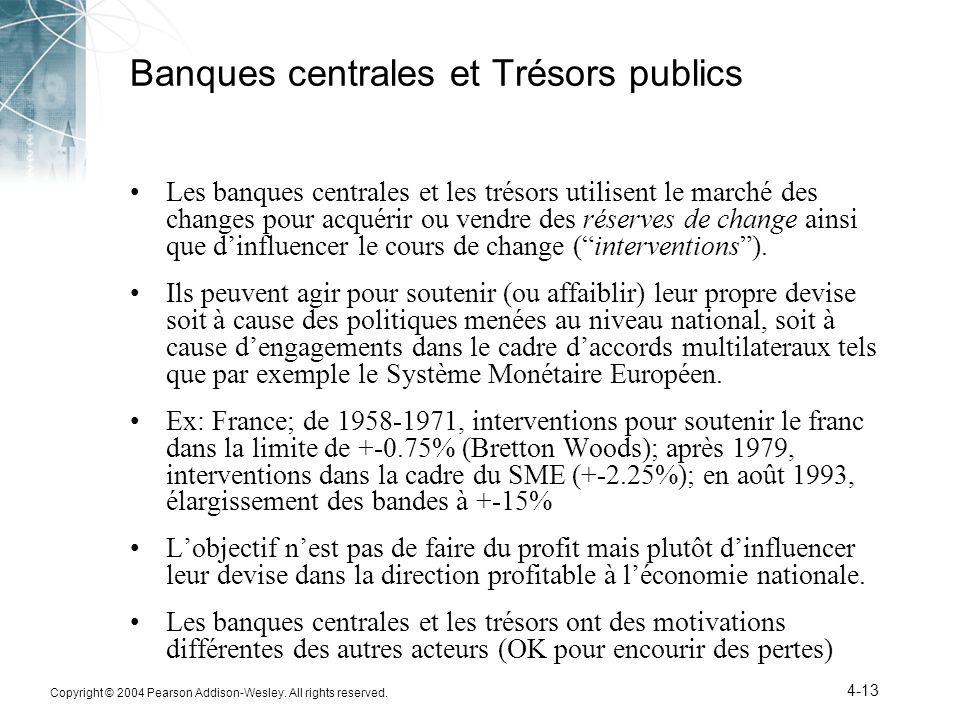 Banques centrales et Trésors publics