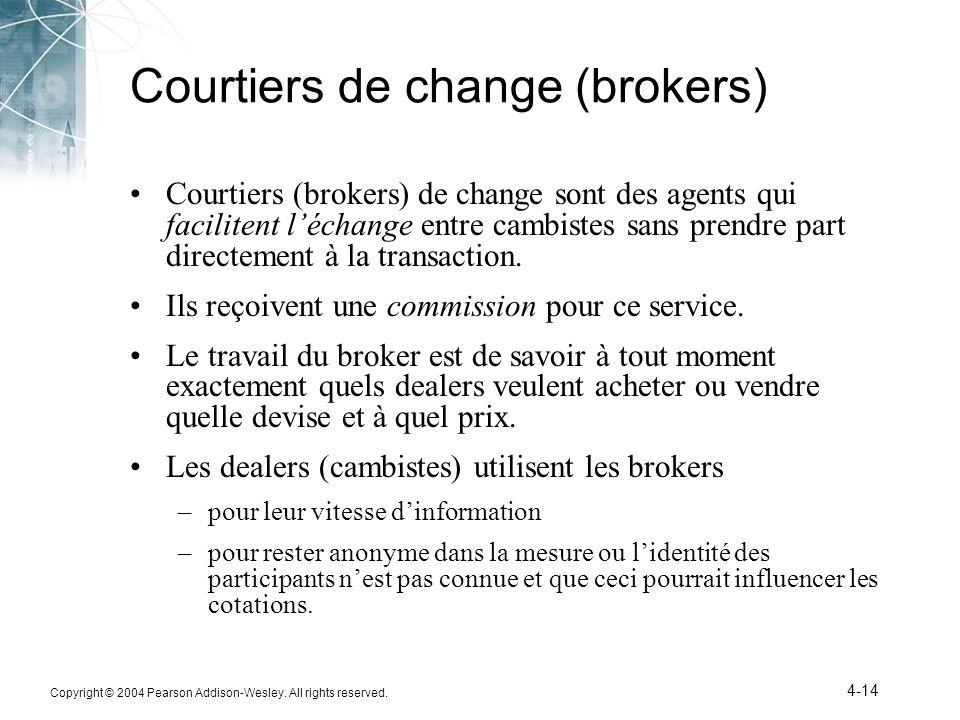 Courtiers de change (brokers)