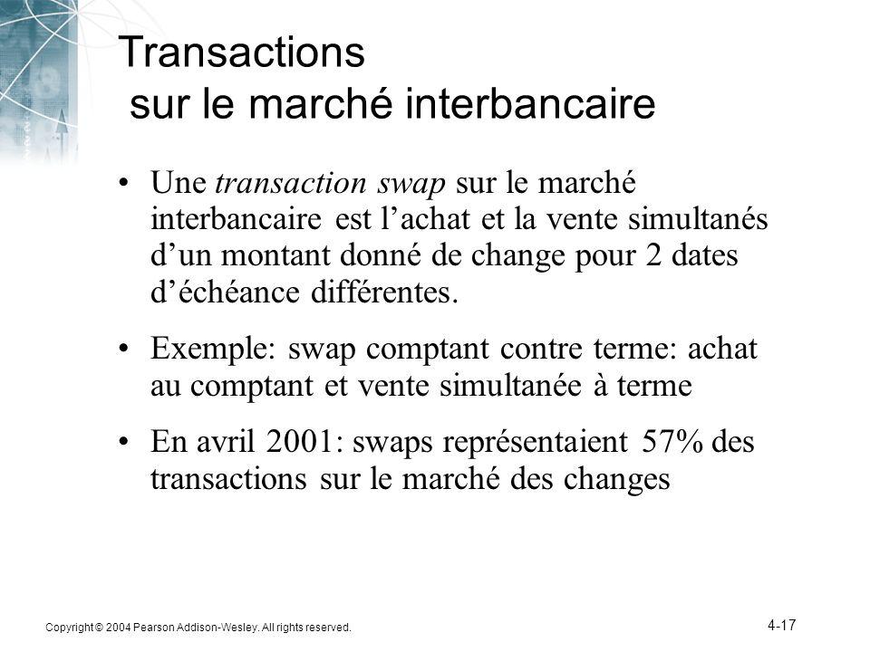 Transactions sur le marché interbancaire