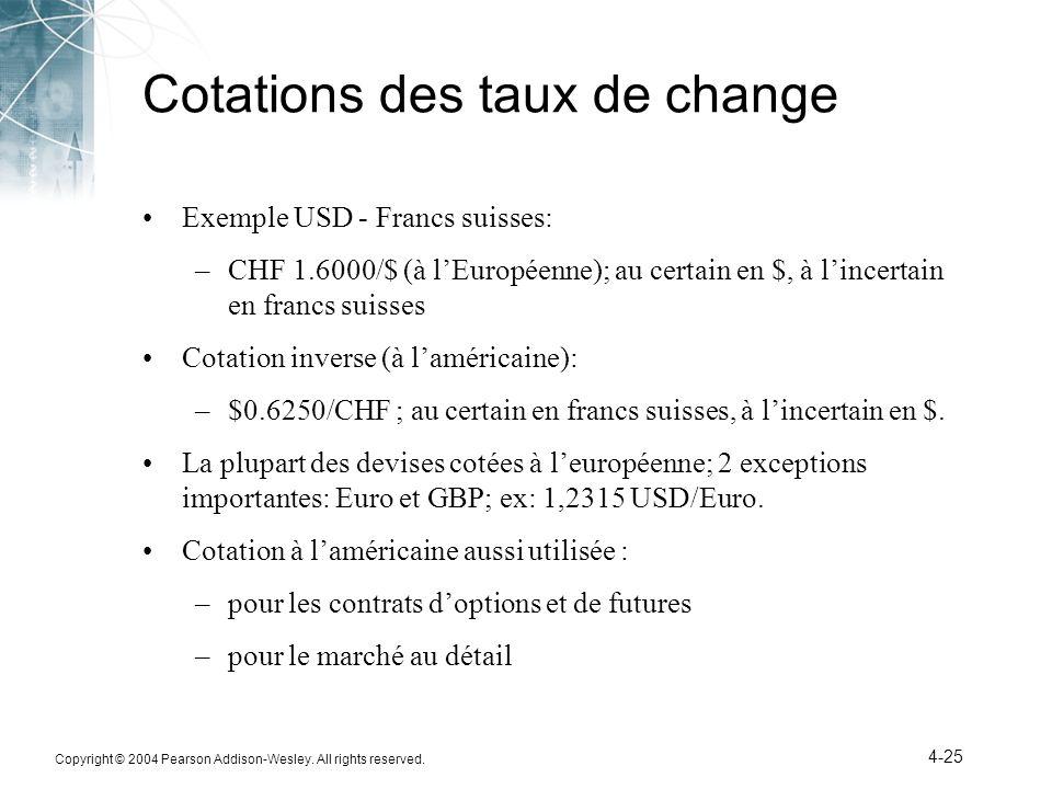 Cotations des taux de change