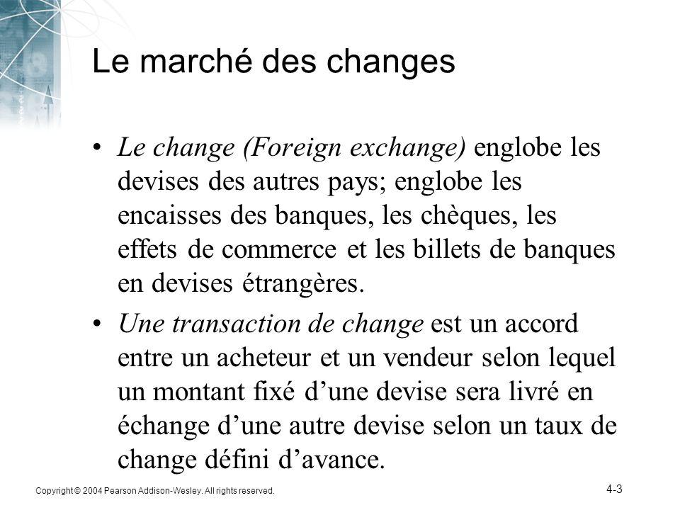 Le marché des changes