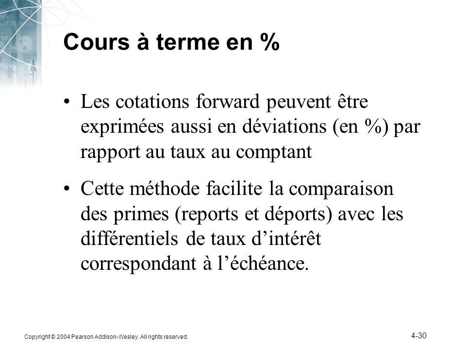 Cours à terme en % Les cotations forward peuvent être exprimées aussi en déviations (en %) par rapport au taux au comptant.