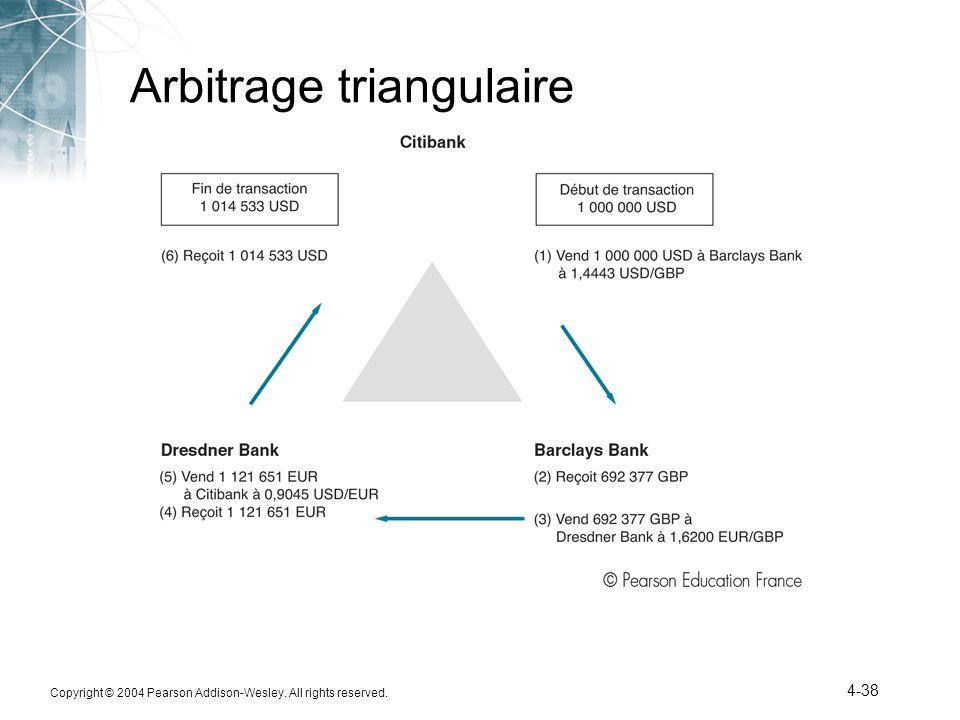 Arbitrage triangulaire