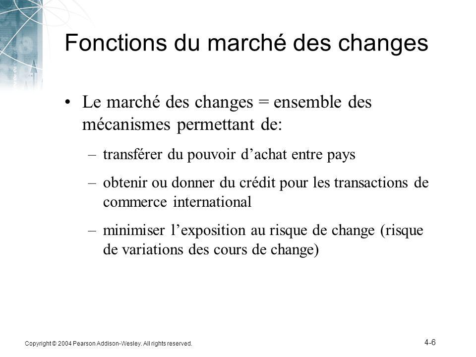 Fonctions du marché des changes
