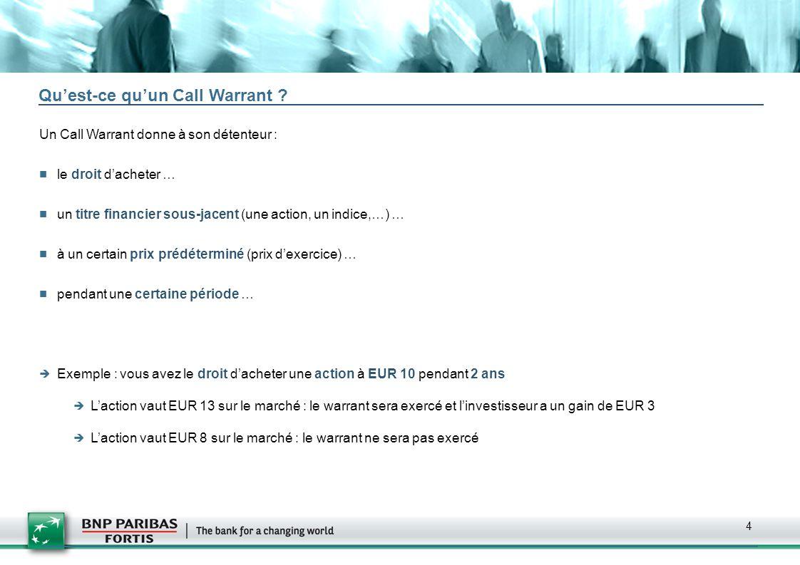 Qu'est-ce qu'un Call Warrant
