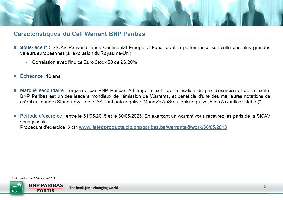 Caractéristiques du Call Warrant BNP Paribas