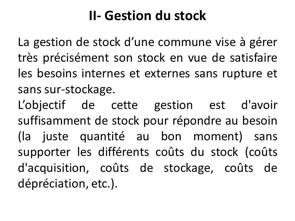 II- Gestion du stock