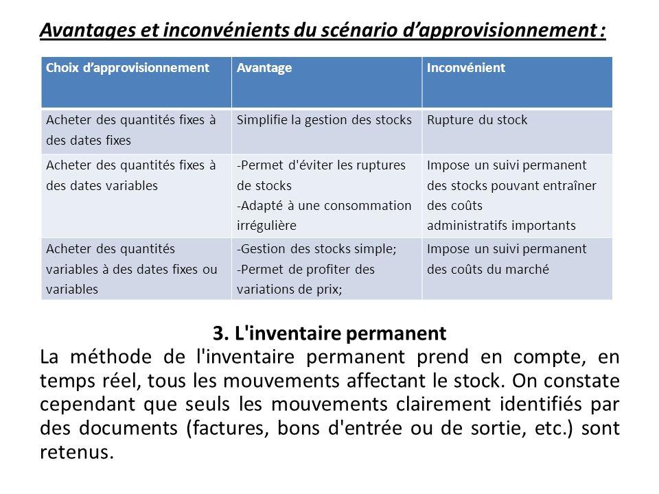 3. L inventaire permanent