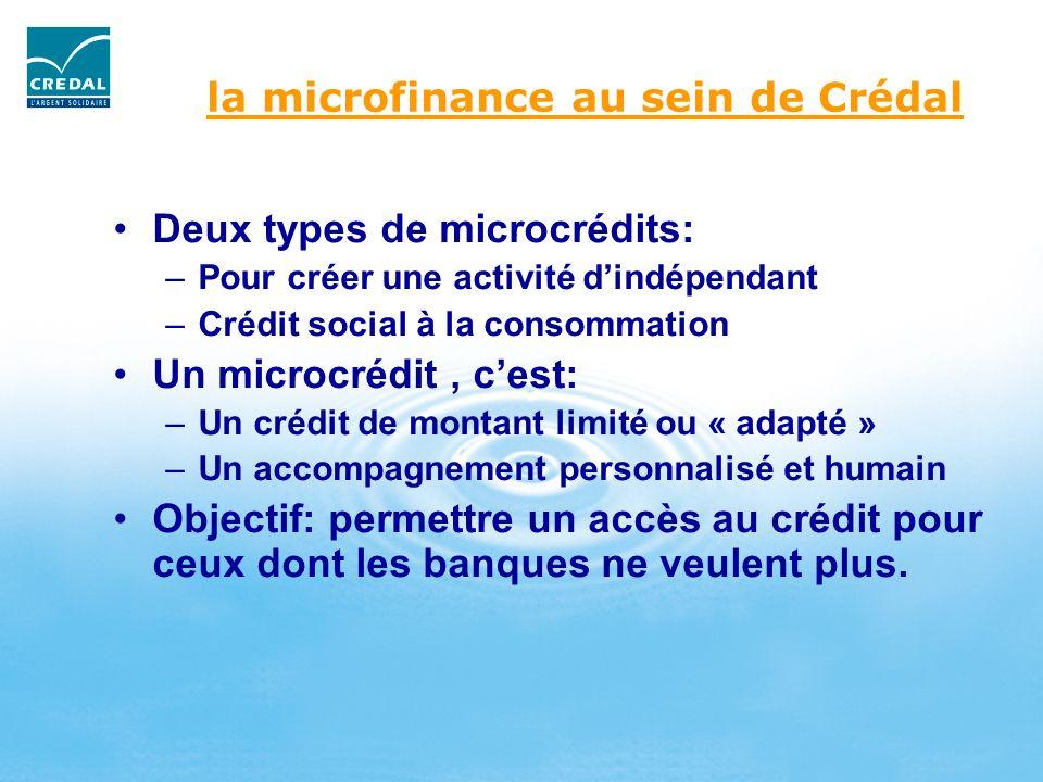 la microfinance au sein de Crédal