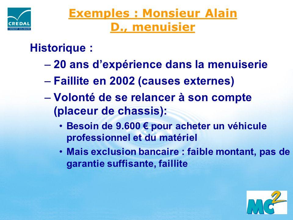 Exemples : Monsieur Alain D., menuisier