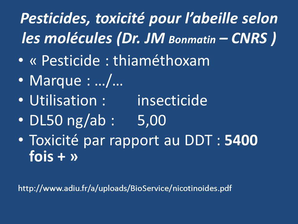 « Pesticide : thiaméthoxam Marque : …/… Utilisation : insecticide