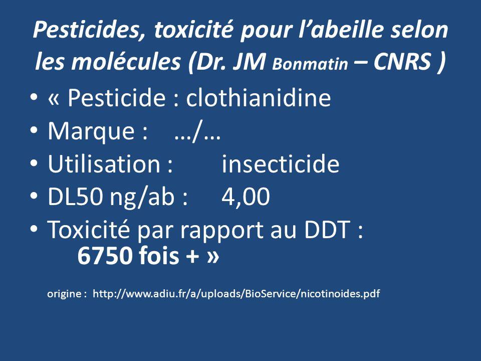 « Pesticide : clothianidine Marque : …/… Utilisation : insecticide