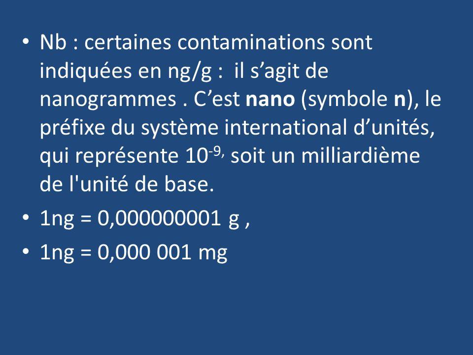Nb : certaines contaminations sont indiquées en ng/g : il s'agit de nanogrammes . C'est nano (symbole n), le préfixe du système international d'unités, qui représente 10-9, soit un milliardième de l unité de base.