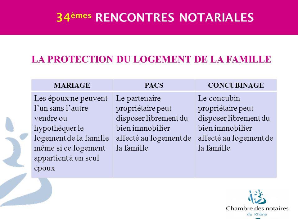 LA PROTECTION DU LOGEMENT DE LA FAMILLE