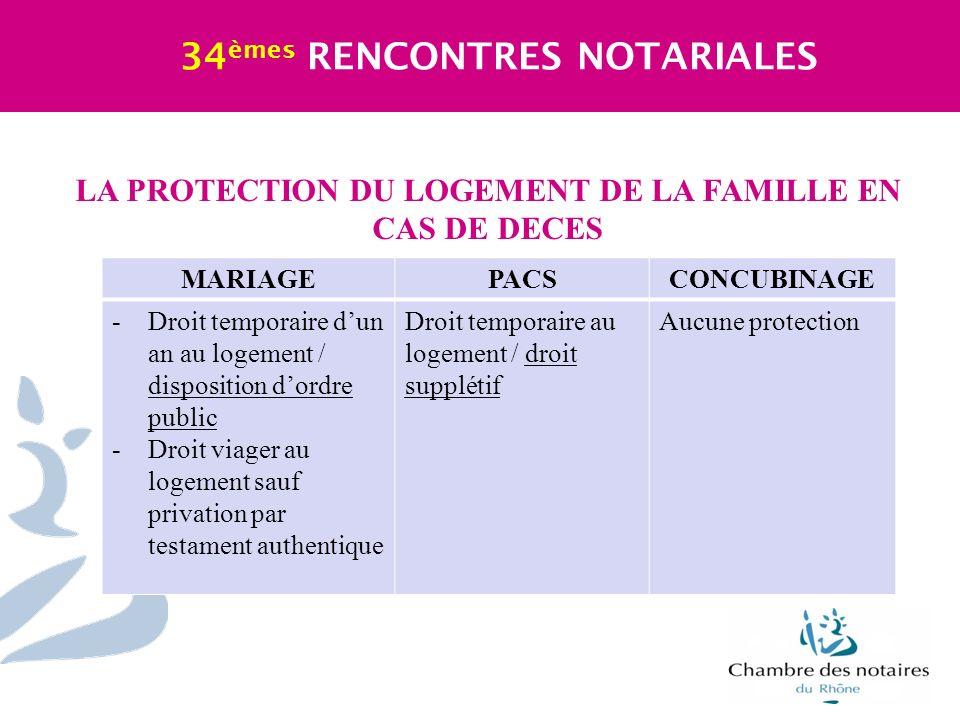 LA PROTECTION DU LOGEMENT DE LA FAMILLE EN CAS DE DECES