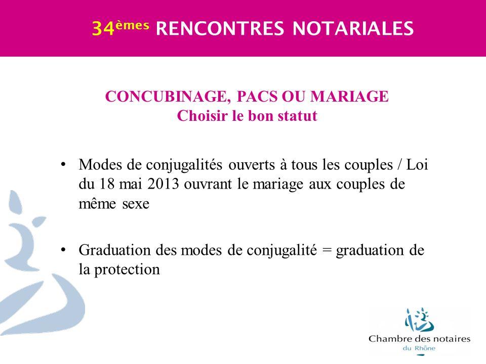CONCUBINAGE, PACS OU MARIAGE Choisir le bon statut