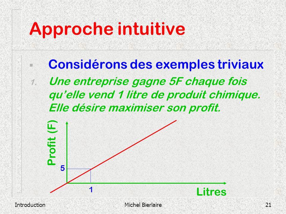 Approche intuitive Considérons des exemples triviaux