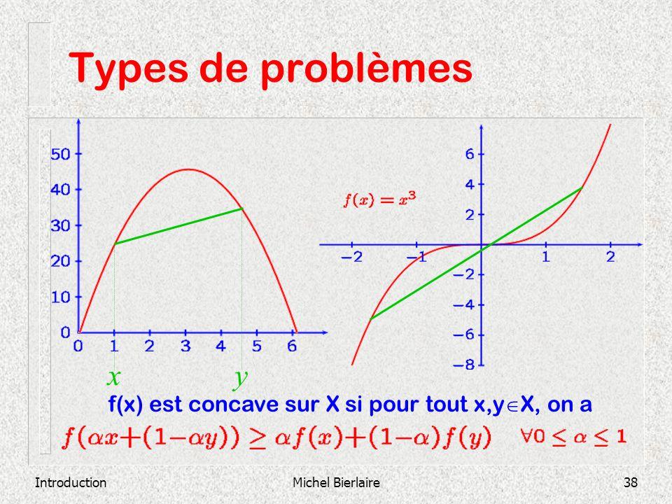 f(x) est concave sur X si pour tout x,yX, on a