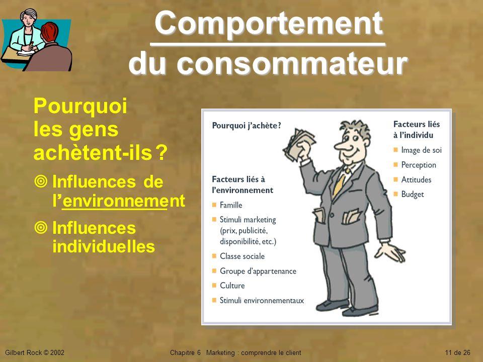 _____________ du consommateur