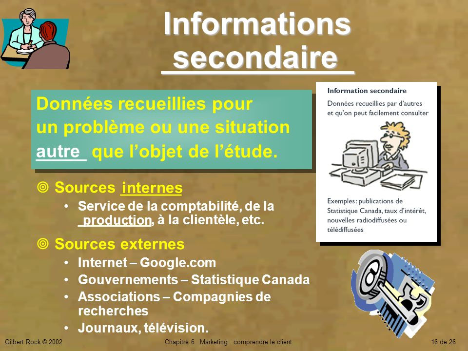 Informations ___________