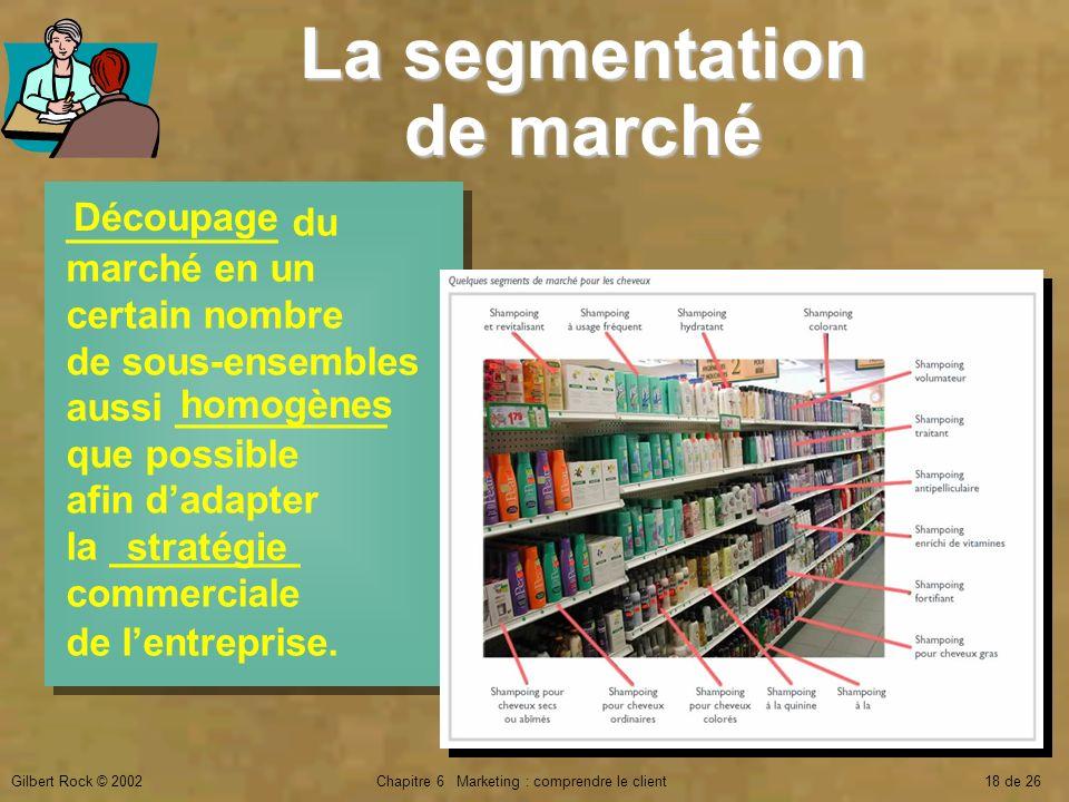 La segmentation de marché