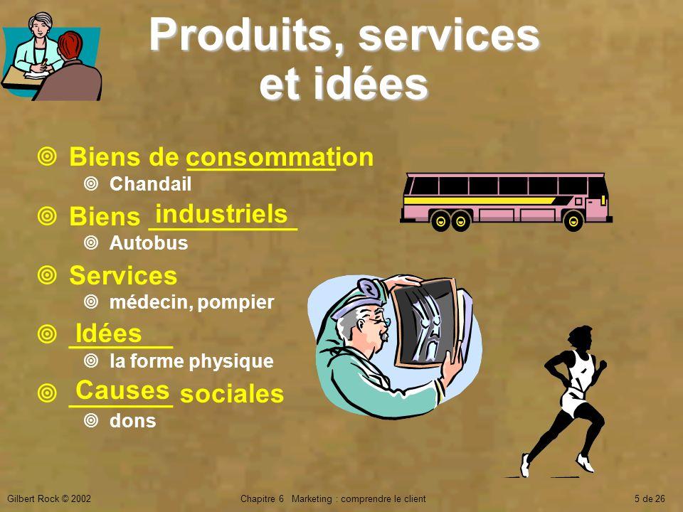 Produits, services et idées