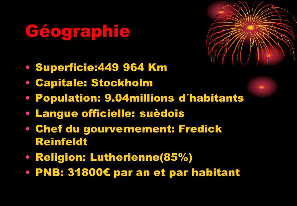 Géographie Superficie:449 964 Km Capitale: Stockholm