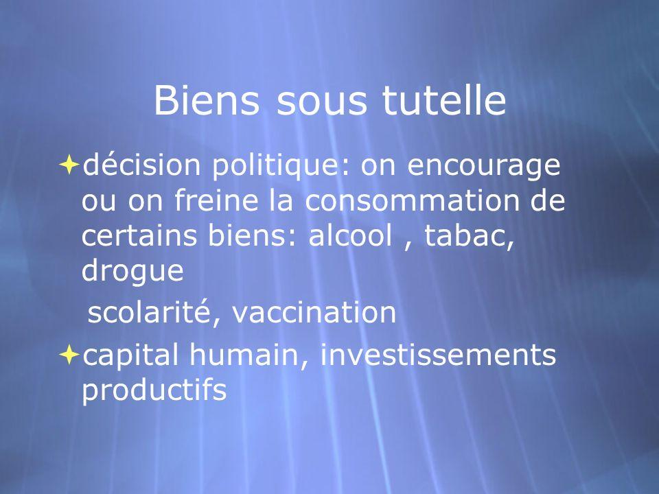 Biens sous tutelle décision politique: on encourage ou on freine la consommation de certains biens: alcool , tabac, drogue.