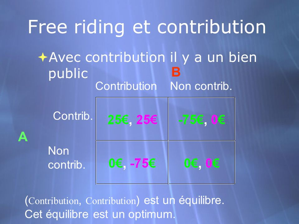 Free riding et contribution