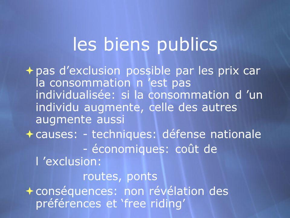 les biens publics