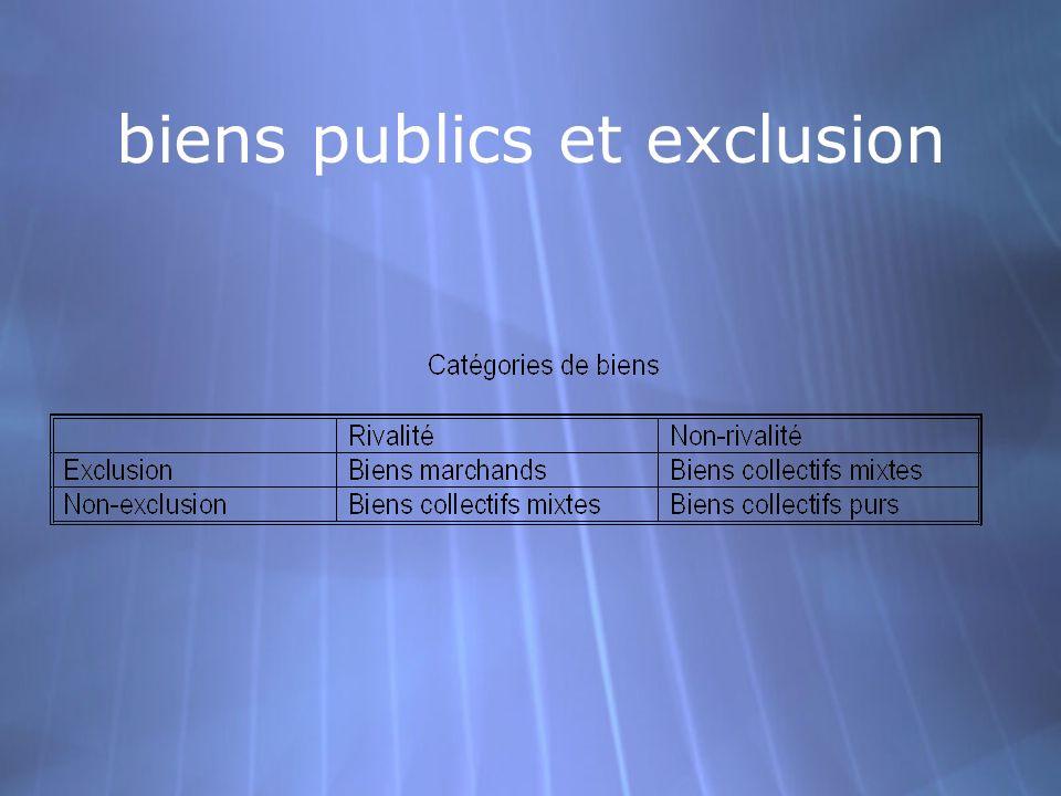 biens publics et exclusion