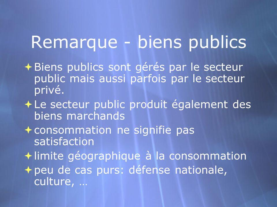 Remarque - biens publics