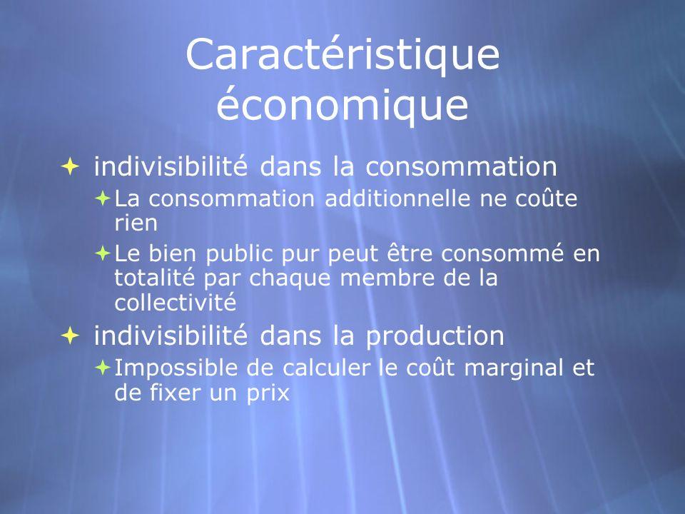 Caractéristique économique