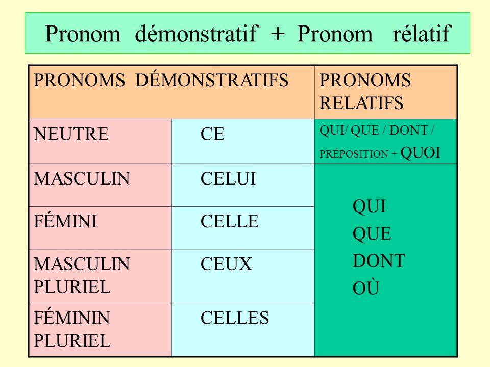 Pronom démonstratif + Pronom rélatif