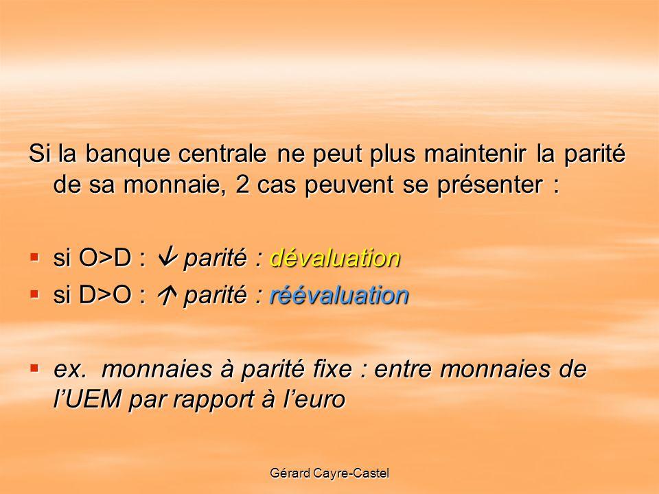 si O>D :  parité : dévaluation si D>O :  parité : réévaluation