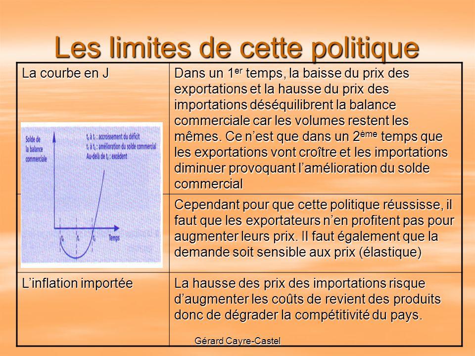 Les limites de cette politique