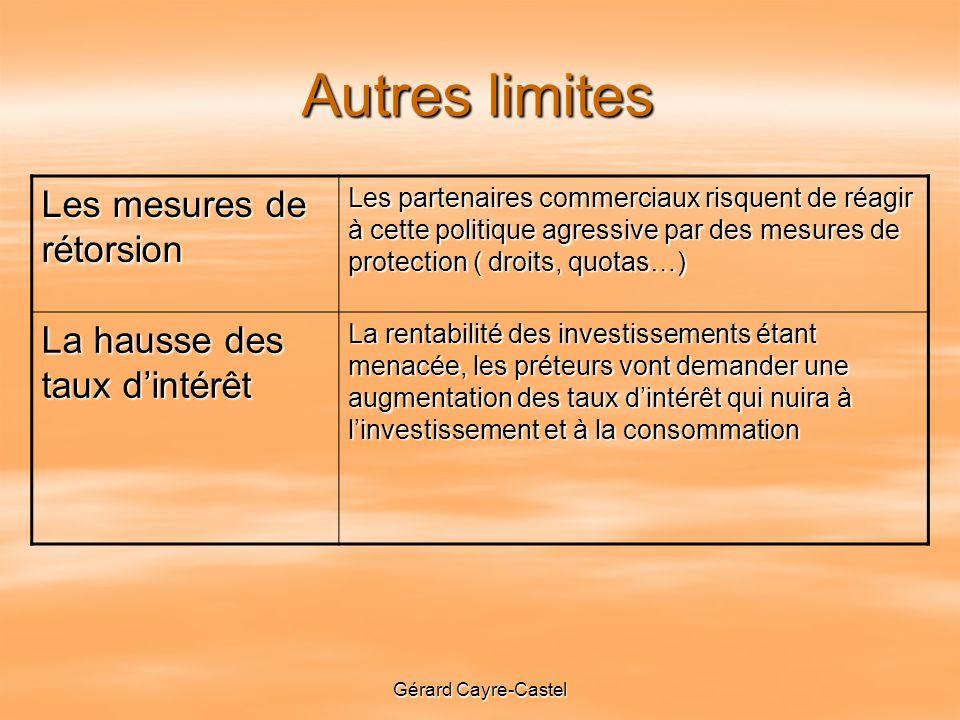 Autres limites Les mesures de rétorsion La hausse des taux d'intérêt