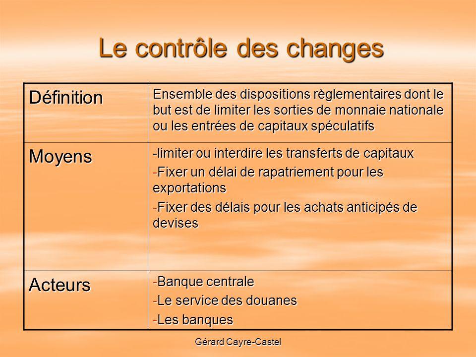 Le contrôle des changes